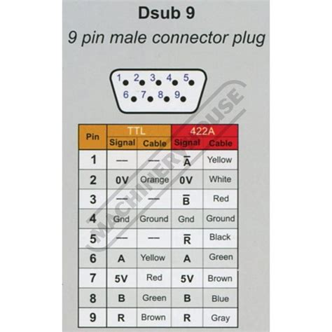 wiring diagram for house lights house outlet wiring