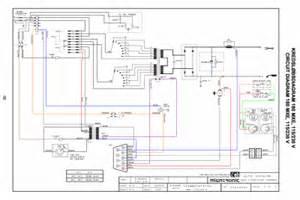 migatronic automig 180x mig welding forum