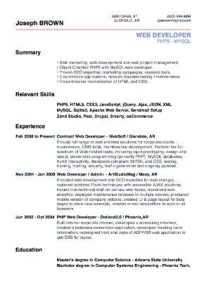 sle of a beginner s cv resume cv cover letter headache