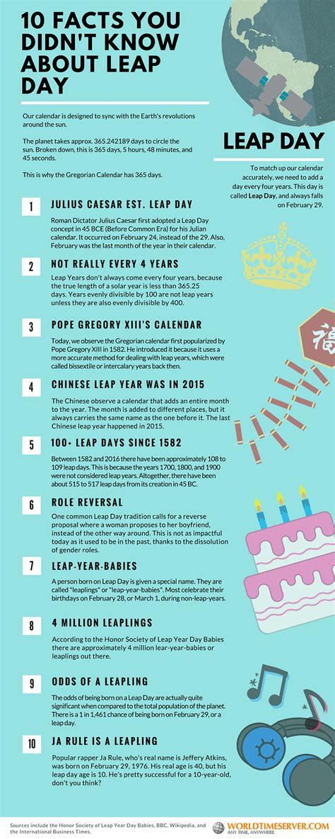eva ekeblad book 10 interesting facts about sweden trendy google doodle