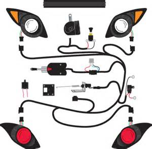 wiring diagram for golf cart turn signals the wiring diagram ez go golf cart wiring diagram lights nodasystech wiring diagram