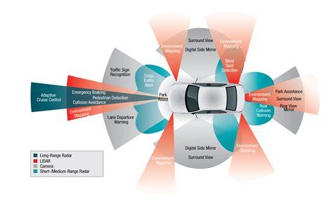 radar detector laws radar detector laws