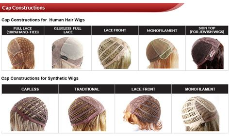 what is the best type of wig to wear for thinning edges goodyard wigs goodyardhair the professional hair