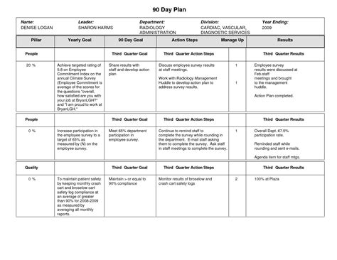 100 day action plan template document sle best