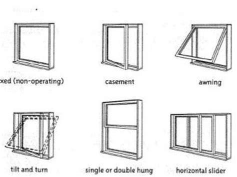 house windows styles window types architecture mexzhouse com