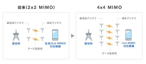 iphone xr後継モデルは 4x4 mimo に対応 lte通信が高速化か iphone mania