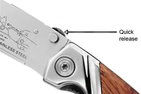 whats a pocket knife what are the parts of a folding pocket knife