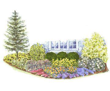colorful front yard garden plans garden planning green