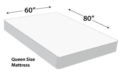 queen size bed dimensions feet scottxstephens s blog how big is a queen size bed