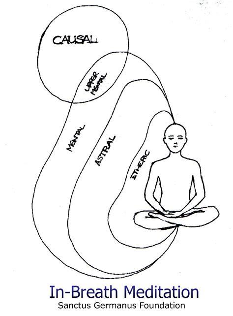 Healing Light by In Breath Meditation