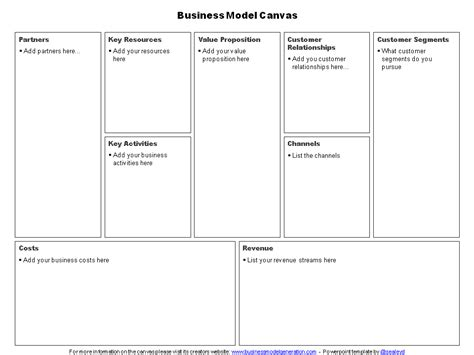 Business Model Canvas Template Cyberuse Business Canvas Template Word