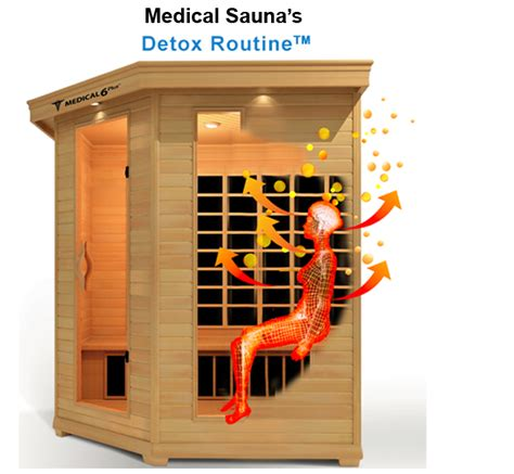 Detox Sauna Routine by Medicalsaunas Official Website Of The World S