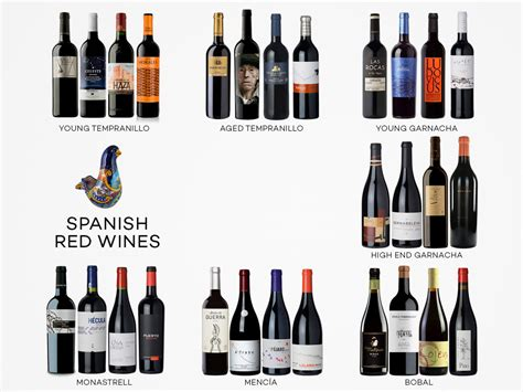 types of reds 7 styles of wine wine folly