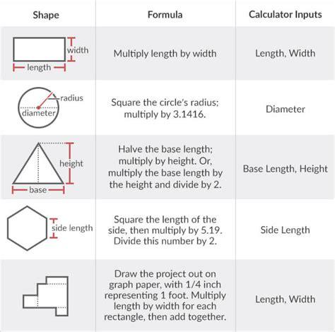 concrete calculator concrete estimator