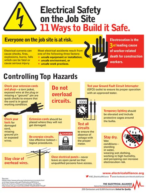 safety how to avoid on the injury electrical