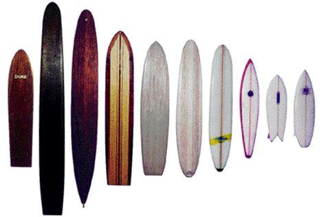 tipi di tavole da surf caratteristiche della tavola da surf