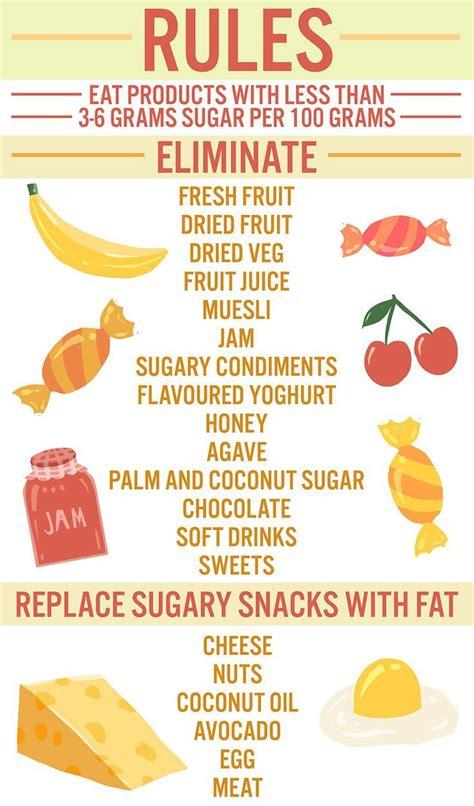 Robert Lustig Sugar Detox Plan by 25 Best Ideas About Sugar Detox Plan On Detox