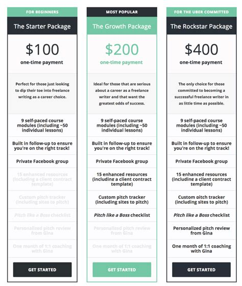 How We Used Tiered Pricing To Quickly Increase Revenue 25 Tiered Pricing Template