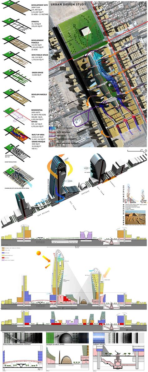 term master master thesis behance tag term best free home design