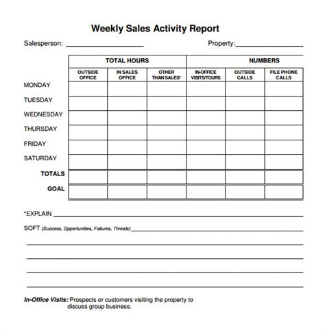weekly report template doc 18 sle weekly report templates to for free