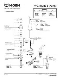 Bathtub Drain Repair Parts Moen Plumbing Product 84294bn User S Guide Manualsonline Com