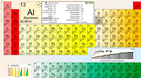 Mandaliof Table by Periodic Table Wallpapers Wallpaper Cave