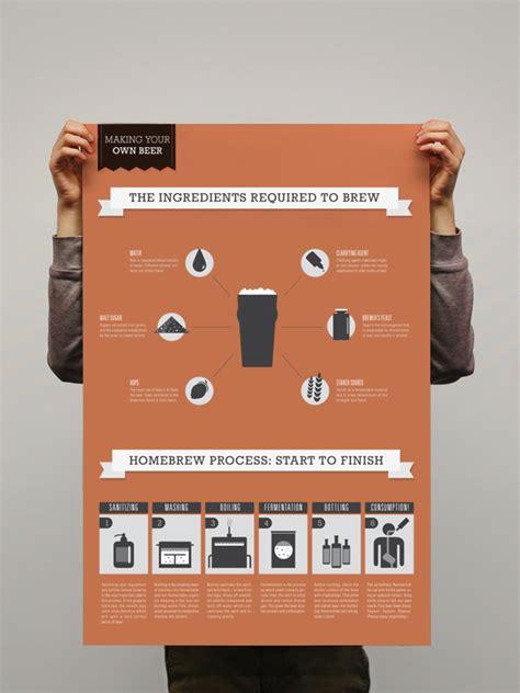design poster company 60 best beer brewing company branding exles