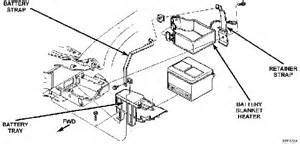 Dodge Stratus Battery Location Where Is The Battery On A 1998 Dodge Stratus And How