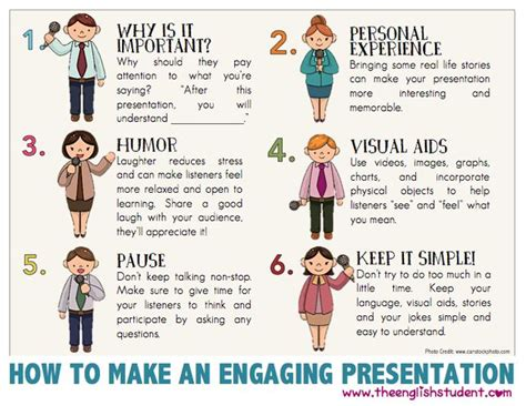 Themes For An English Presentation | esl engaging presentations public speaking teaching
