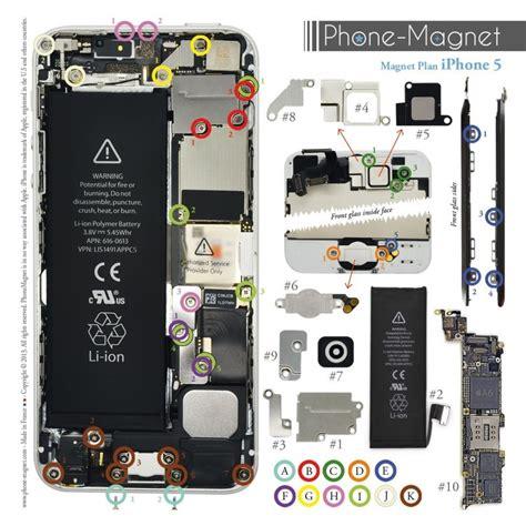 Nokia 1202 Modif Casing Iphone 5 iphone 6 hardware diagram iphone free engine image for user manual