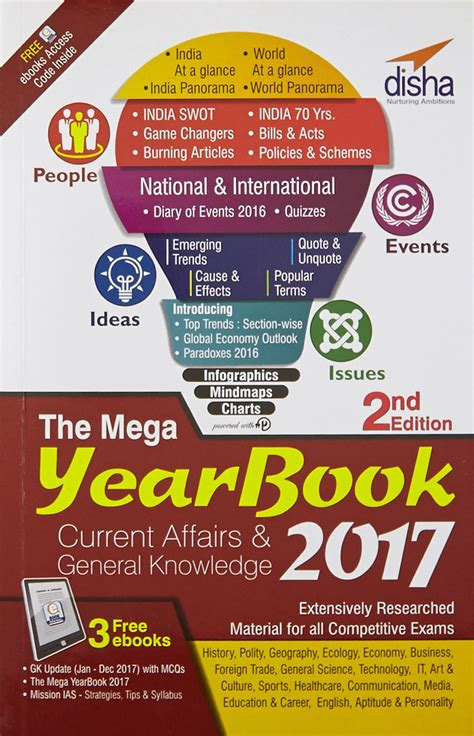 Best Book For Gk And Current Affairs For Mba by Top 10 Kerala Psc Current Affairs Preparation Books