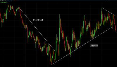 non pattern day trader rules using false breakouts to your advantage in day trading