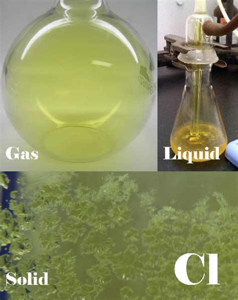 Chlorine At Room Temperature by Gaseous States Administeringdailyapplemedicine