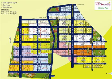 nri layout land price fortune nri township in kadthal hyderabad price
