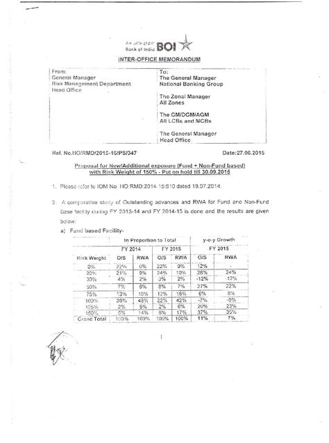 Letter To Bank For Disbursement Of Loan letter to bank manager for loan disbursement formal