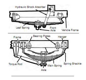 boat in drawing is missing front suspension and exhaust systems high road online cdl training