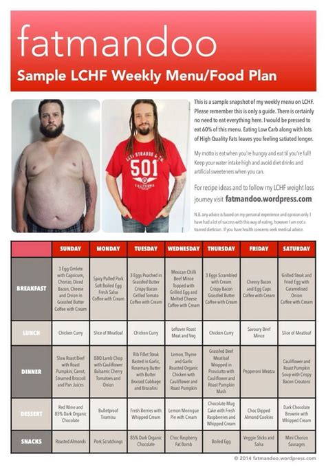 Pdf Cooker Revolution 2 Easy Prep by Ketosis Weight Loss Week 1 All Articles About Ketogenic Diet