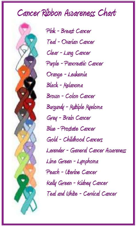 bone cancer ribbon color free coloring pages