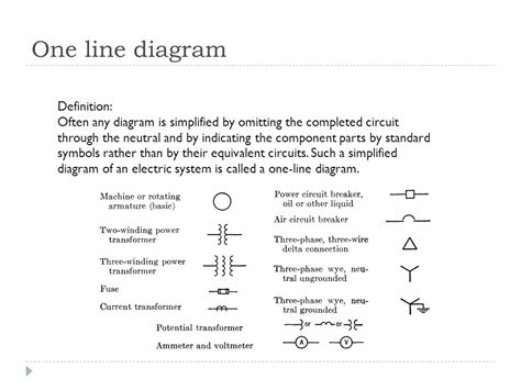 one line diagram symbols standards gallery how to guide and refrence kazi md shahiduzzamna eee nub ppt