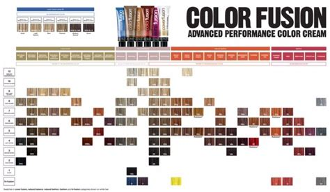 redken chromatics color chart 26 redken shades eq color charts template lab