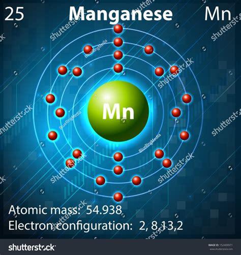 Manganese Protons by Illustration Element Manganese Stock Vector 152409971