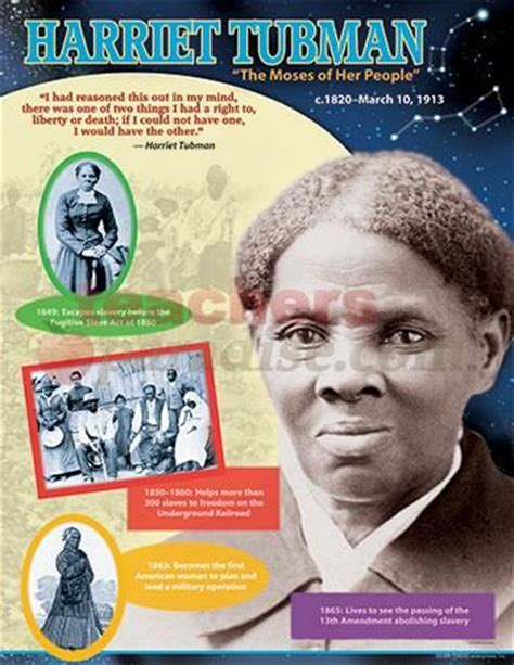biography black history facts black history facts for 1st graders nea black history