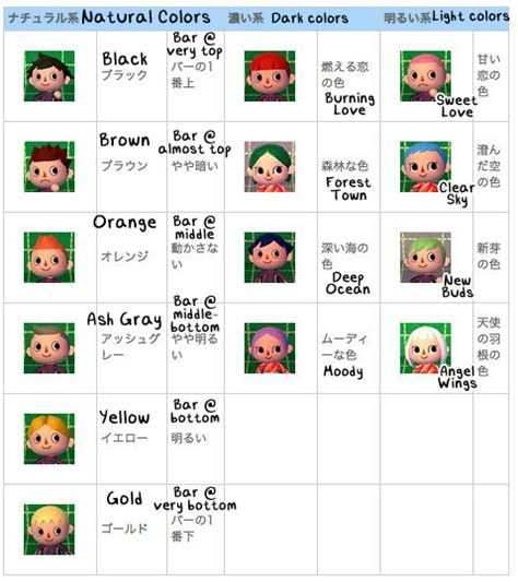 acnl hair color guide what would your character look like animal crossing