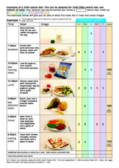 weight management meal plan 2500 calorie meal plan pad nutrition and diet resources