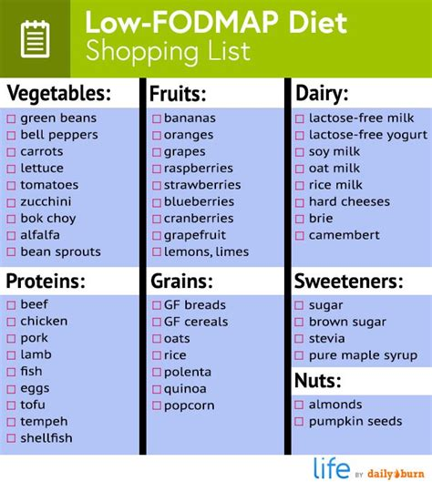 Fodmap Detox Symptoms by The Low Fodmap Diet Your Solution To A Healthier Gut