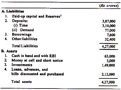 asset liability management banche bank asset and liability management strategy trading