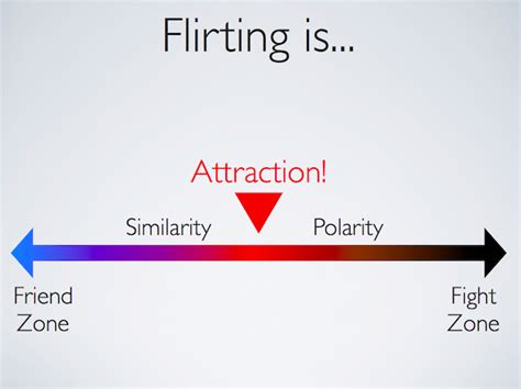 What To Do If My Is Flirting by Definition Of Flirt