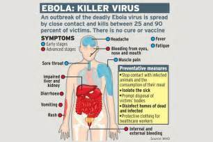Ebola questioning claims they are emerging viruses that jumped from