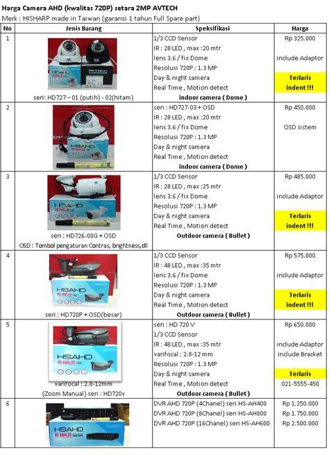 Harga Merk Pers harga cctv hd hisharp taiwan per 6 juni 2015 paket