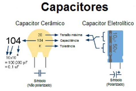104 on capacitor means capacitor ceramico 104 valor 28 images capacitores leitura do valor de capacitores cer 226